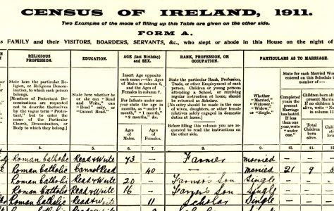 1911 Census Project