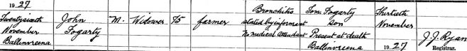 John Fogarty died on Nov 26th 1927, stated age 75 years