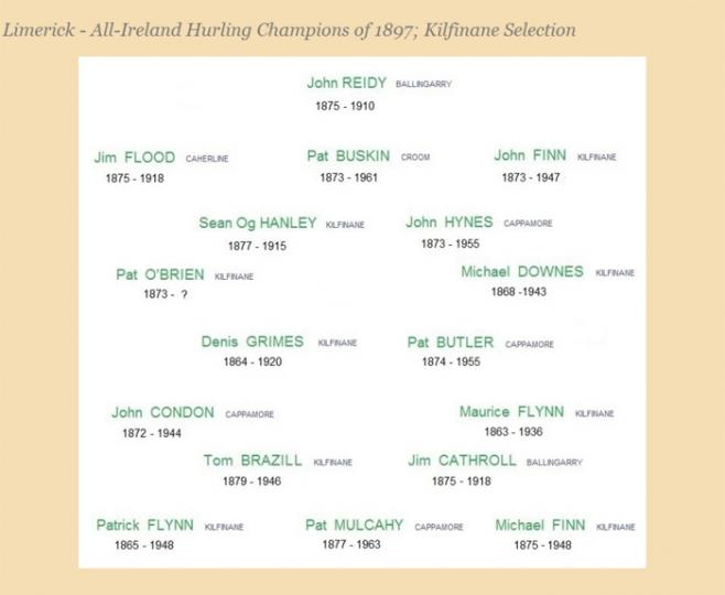 Kilfinane Emmets Hurling Team Sheet 1897