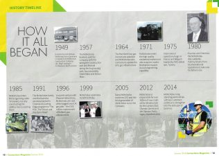 Click to Enlarge: McNicholas Time Line | Personal Collection